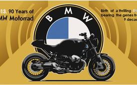 NineT - Xe Café Racer hoàn toàn mới của BMW